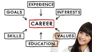 consulenza-carriera-esperienza