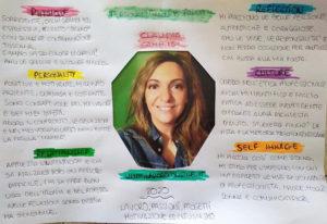 Personal-Branding-Prism-Claudia-Campisi