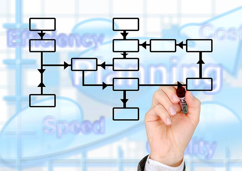 Come-creare-una-relazione-di-fiducia-con-il-cliente-online-processo